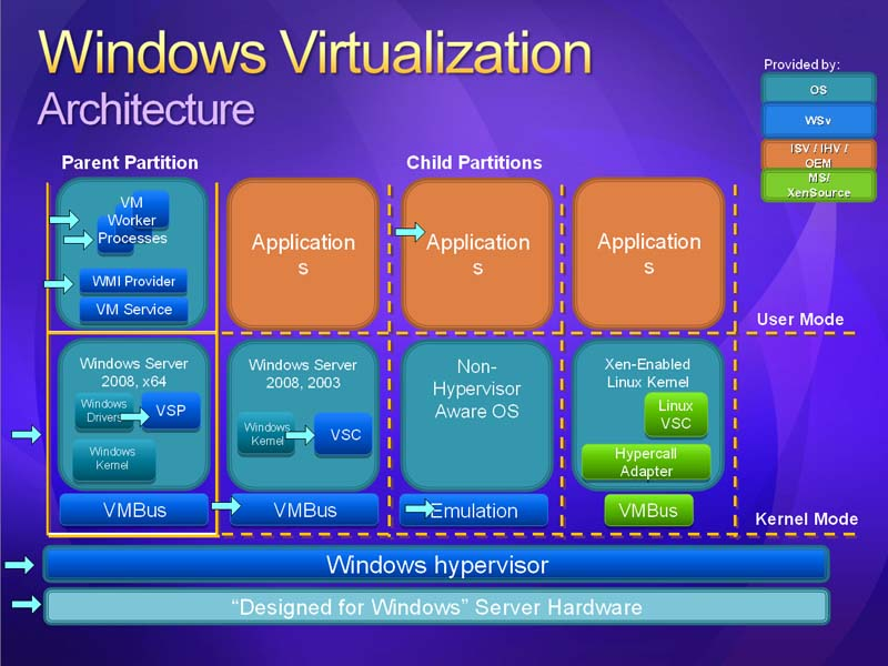 windows_virtualization_01